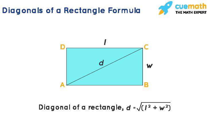 diagonal of a rectangle formula