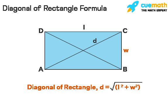 Diagonals of Rectangle Formula