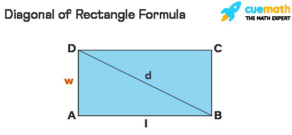 Diagonals of Rectangle