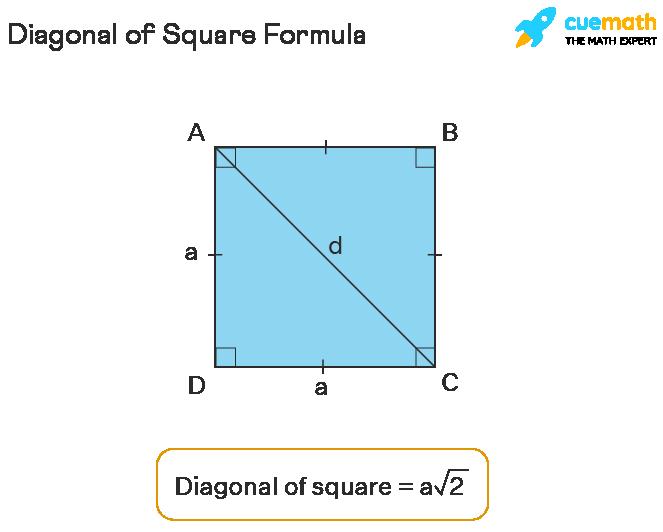 Diagonal of a square formula