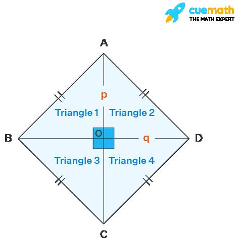 Diagonal of Rhombus