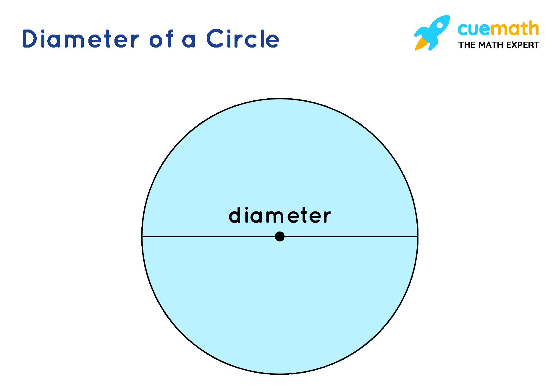 Diameter Formula