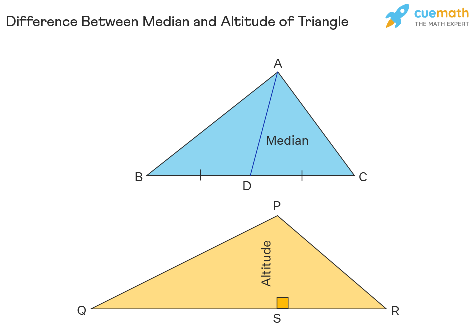 Difference between median and altitude of triangle