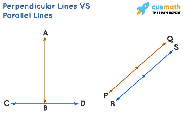 Perpendicular lines vs parallel lines