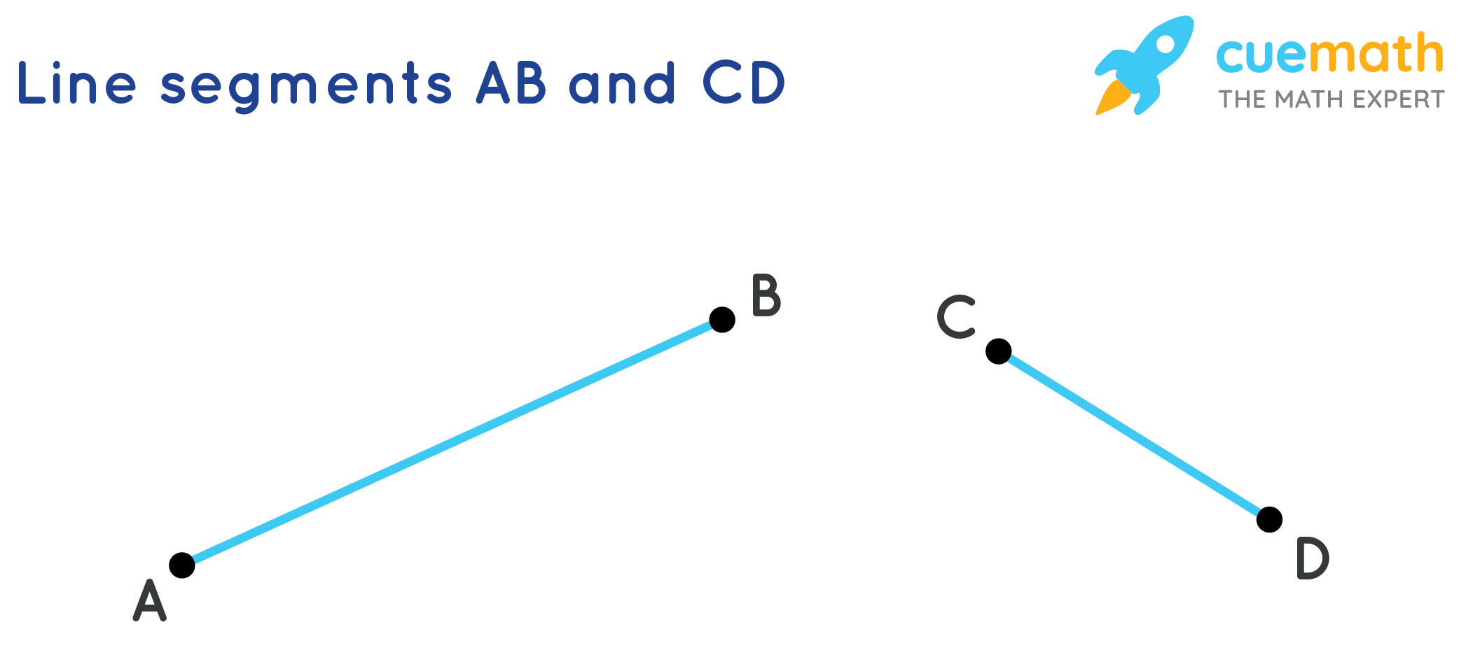 Different line segments AB and CD