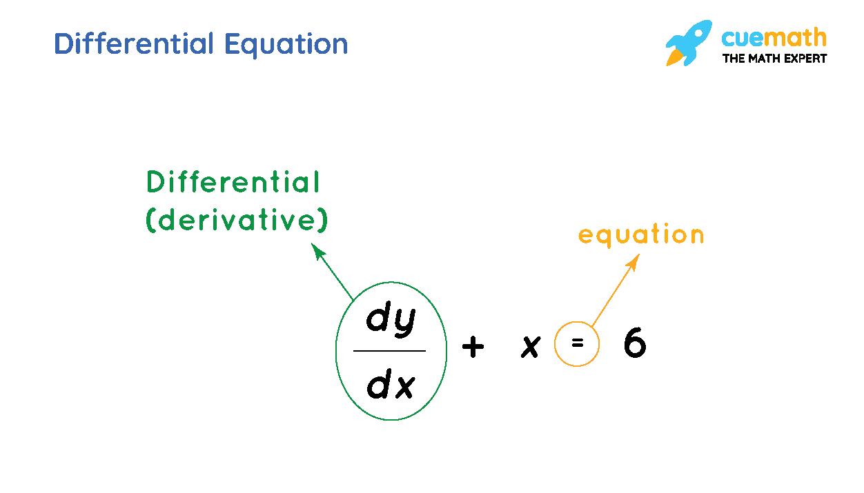 Differential Equation Calculator
