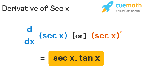 Derivative of sec x is the product of sec x and tan x.