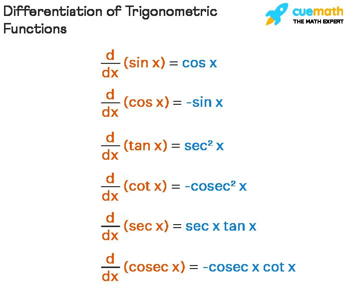 Differentiation of Trigonometric Functions