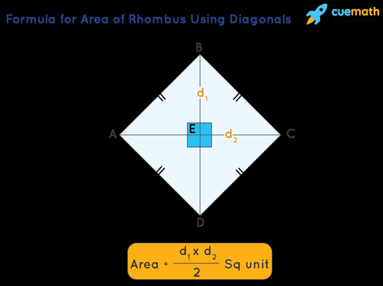 Area of rhombus given diagonals