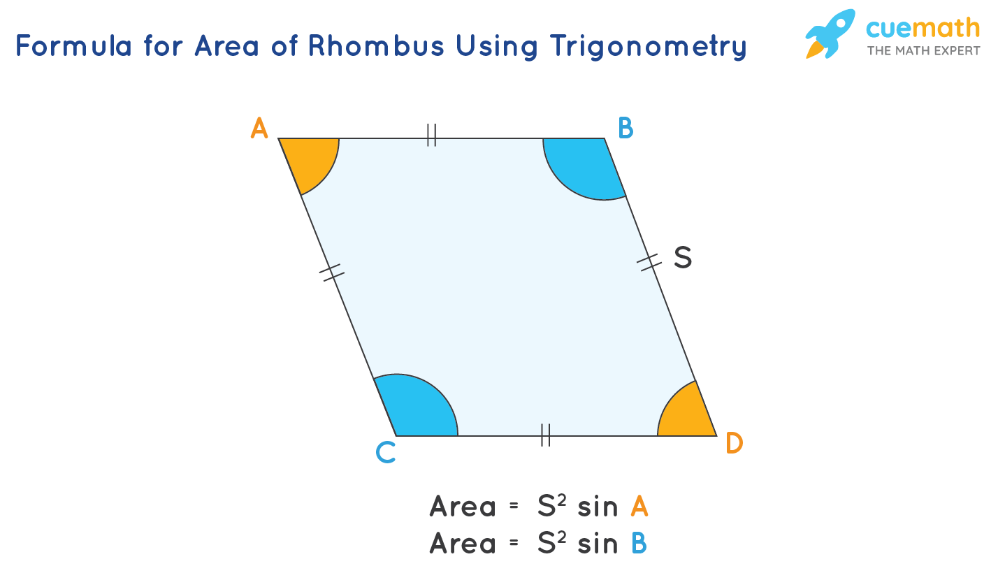 area of the rhombus is the product of the square of the sides and the sine of an angle.