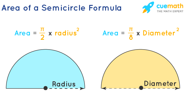 Shaded image of area of semicircle