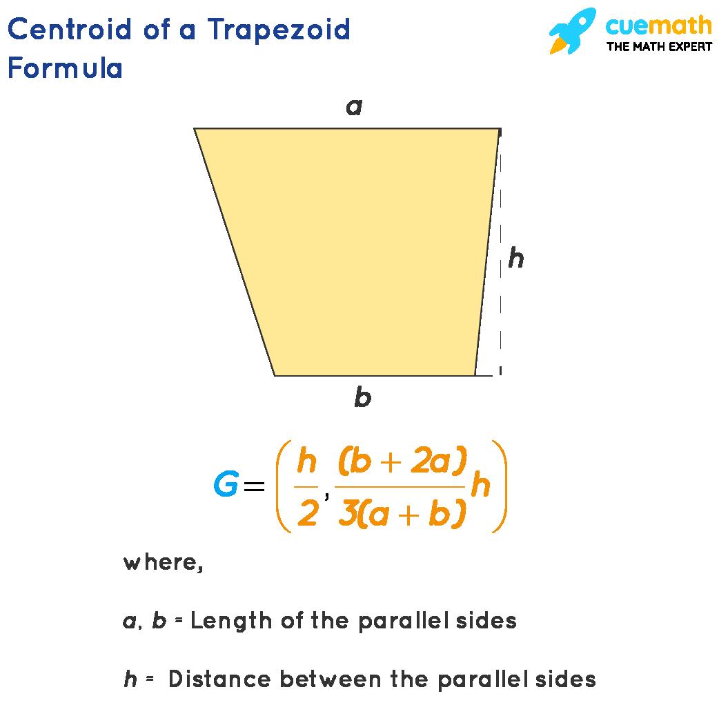 Centroid of a trapezium formula