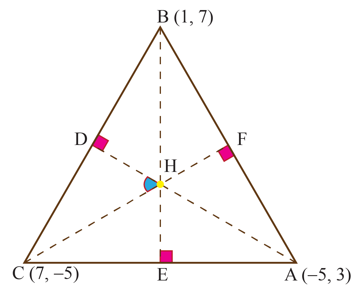orthocenter of triangle ABC