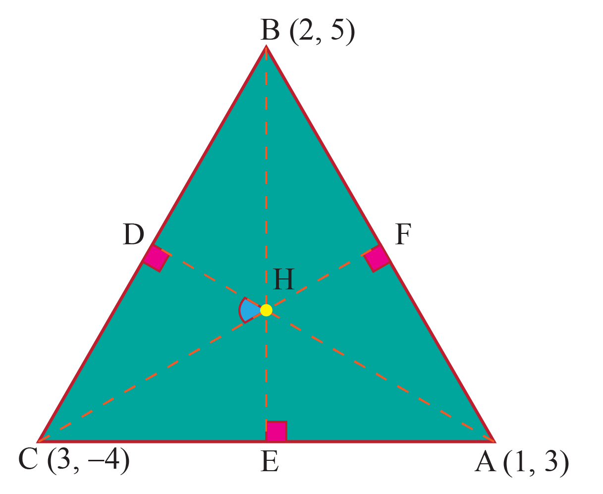 A triangle ABC with orthocenter H