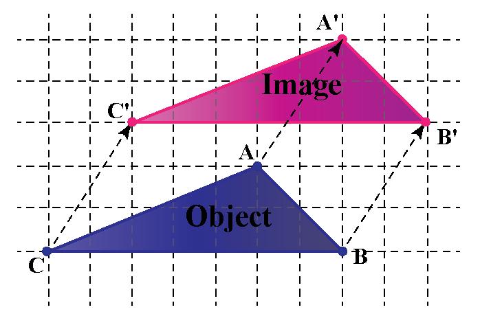 translation of a triangle
