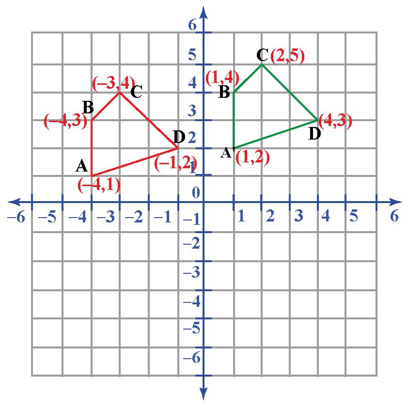 translation math example