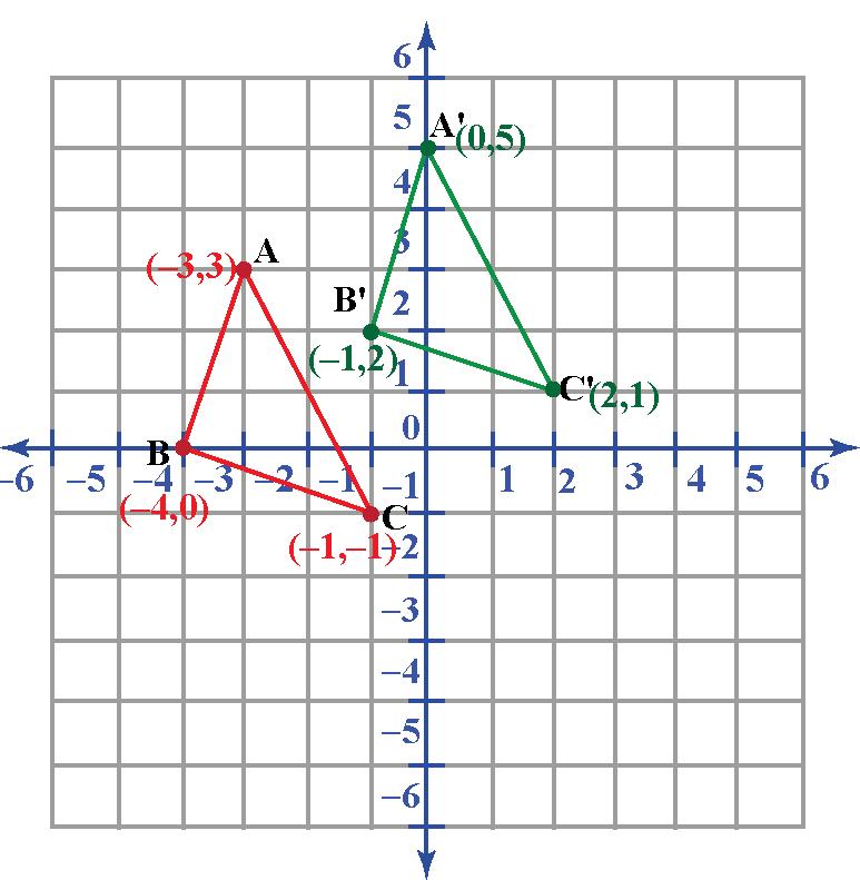 translation of a triangle ABC