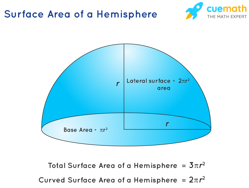 surface area of a hemisphere using different formulas