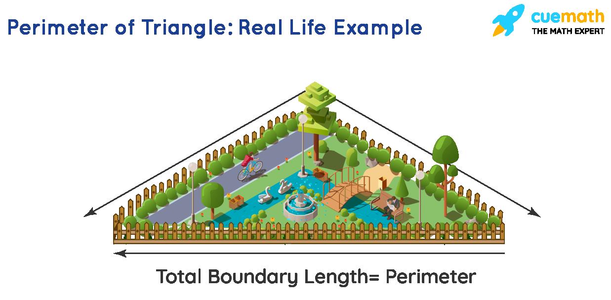 Triangular park with a fence around