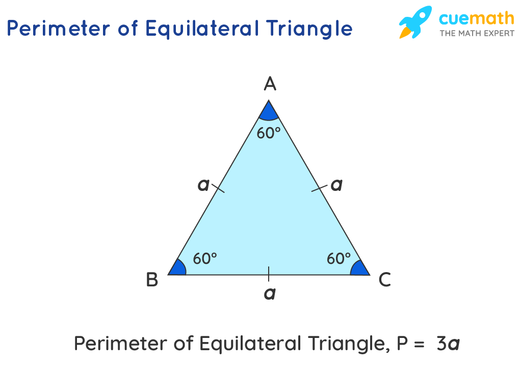 Perimeter of equilateral triangle , all sides a