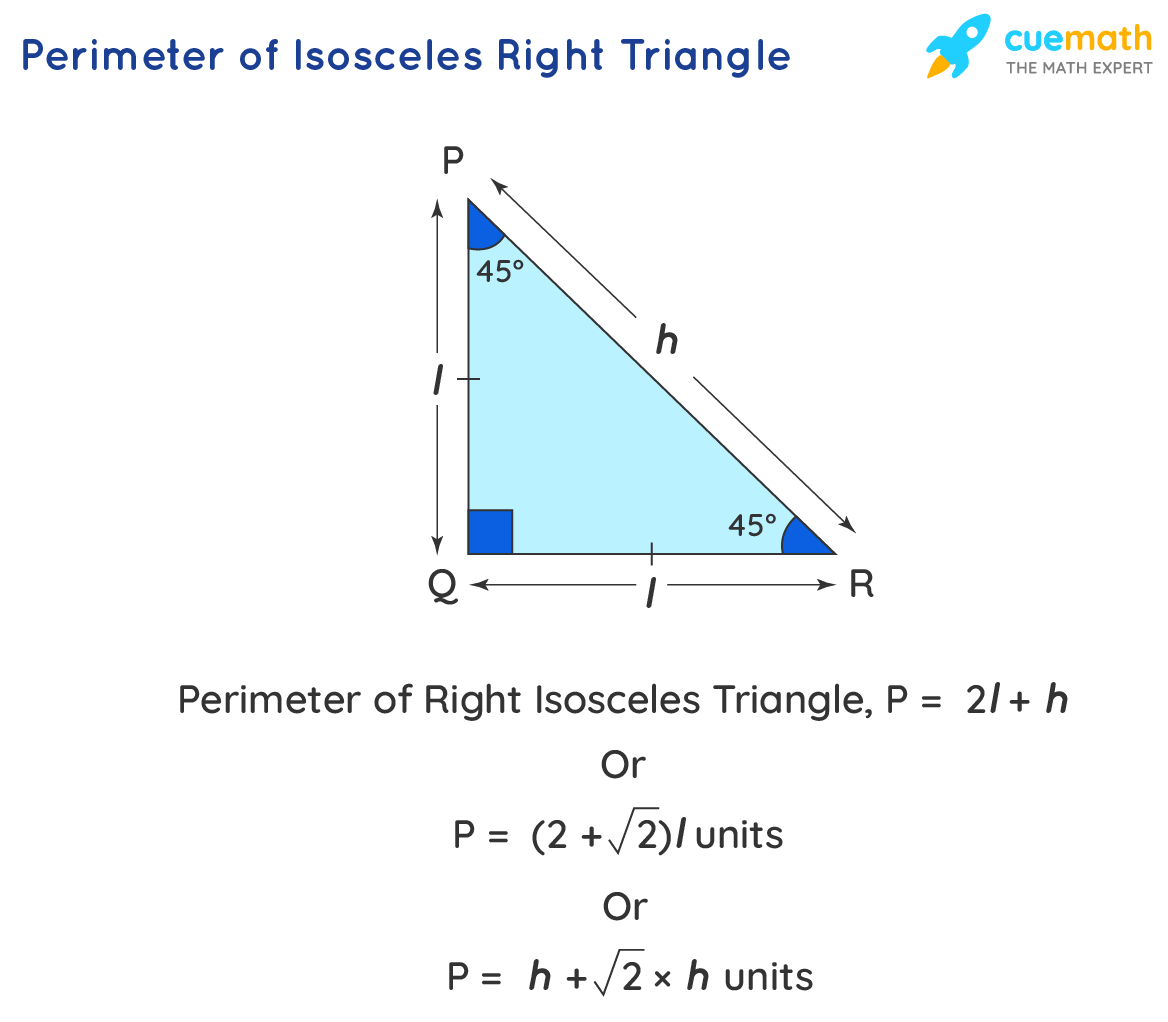 Perimeter of Isosceles Right Triangle Formula