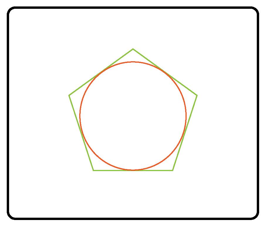 pentagon circumscribe