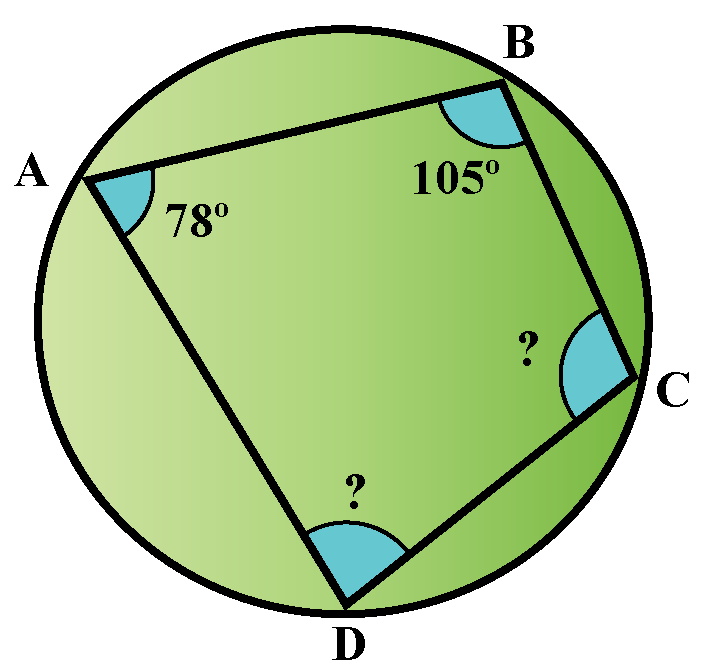 Circumscribe solved example