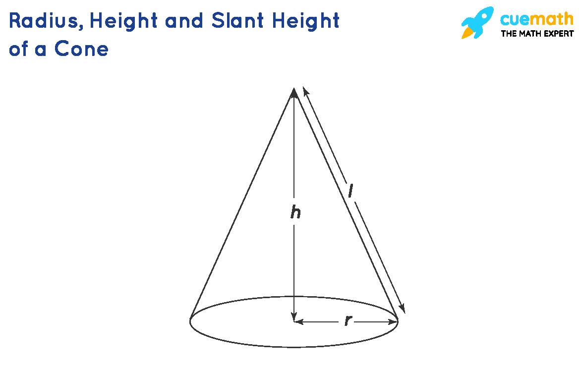 Dimensions of a Cone