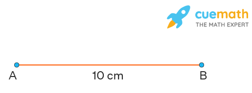 The definition of the distance between two points is described by using a line segment of length 10 cm connecting the two points A and B.