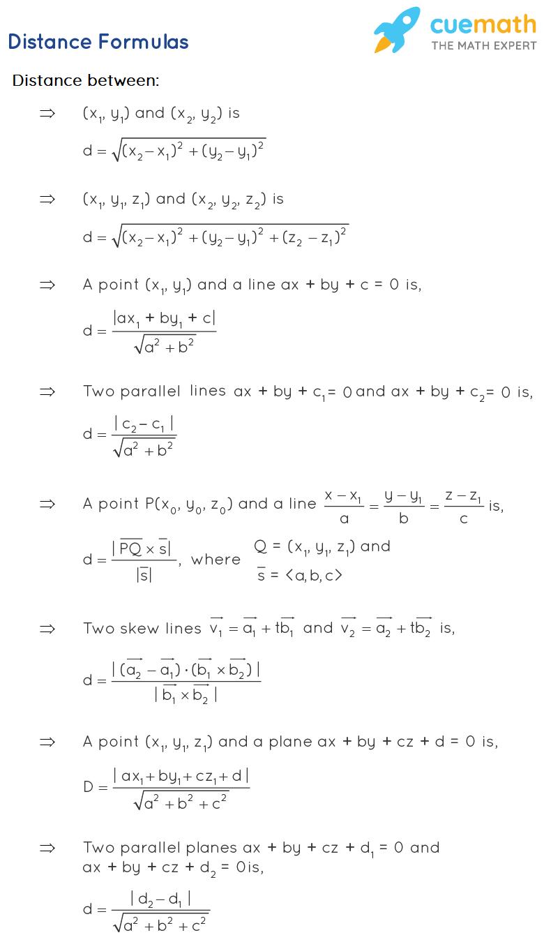 Distance Formulas