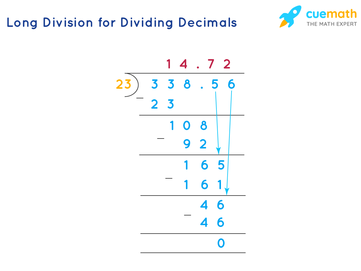 dividing-decimals-through-long-division