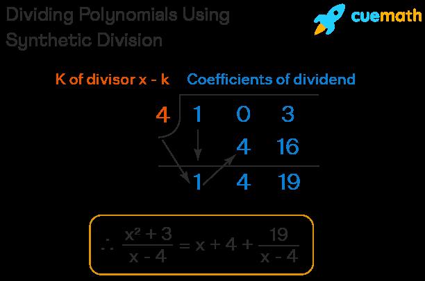 dividing polynomials using synthetic division