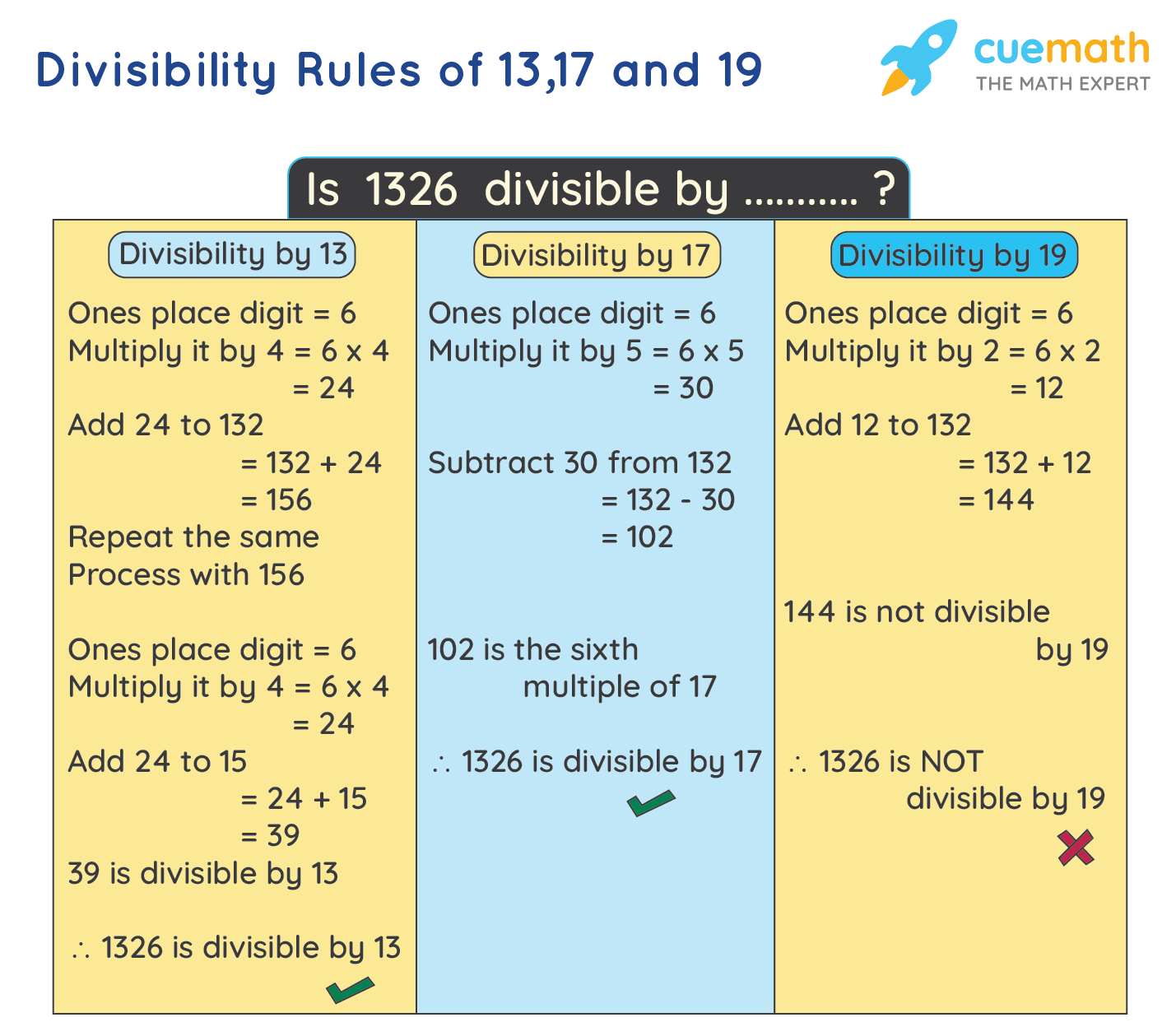 Divisibility Rules of 13, 17, and 19