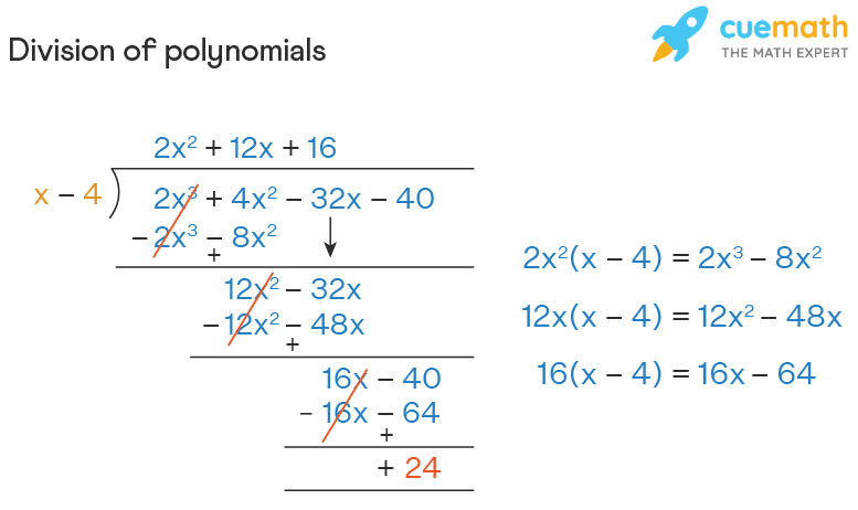 Division of polynomial