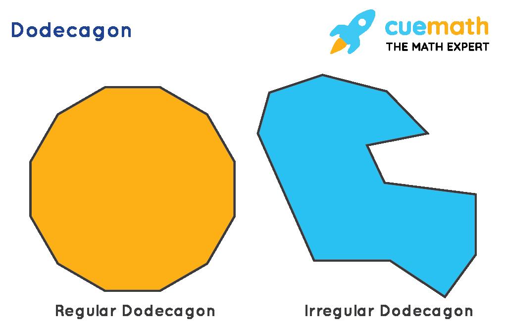 Dodecagon-Regular dodecagon and Irregular dodecagon