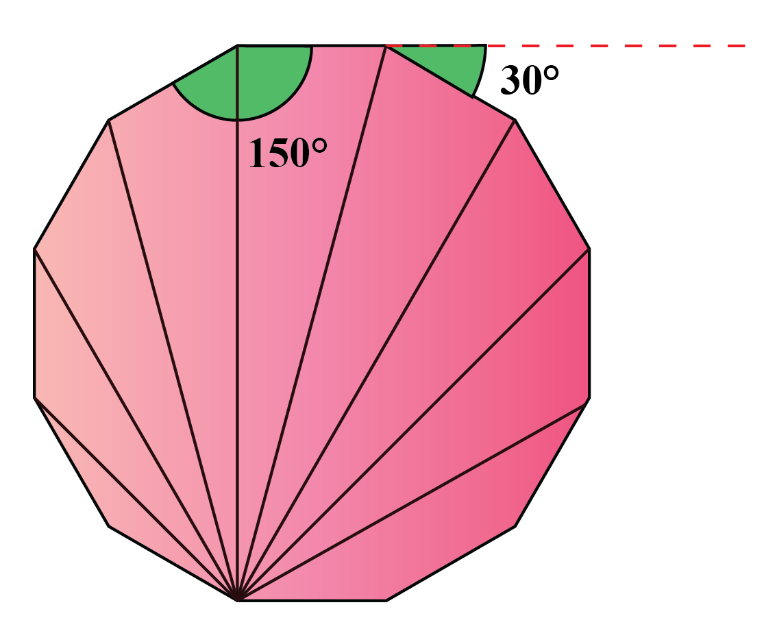 Dodecagon with interior angle and exterior angle marked