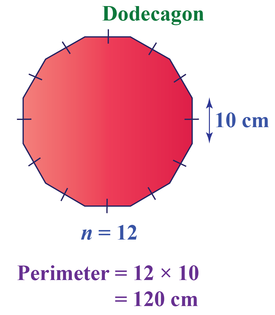 perimeter of a regular Dodecagon of sides 10 cm.