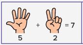 Addition of 5+2