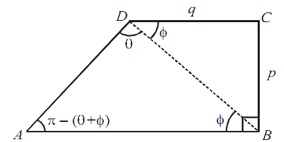 Applying Sine law for trapezium