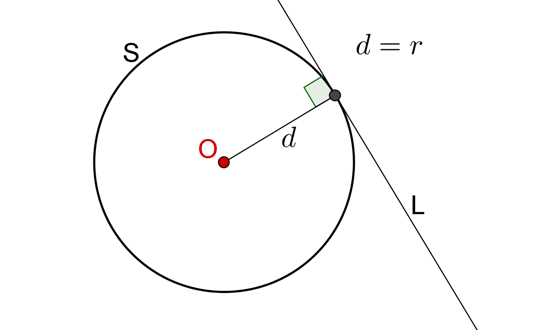 Circle and its tangent example