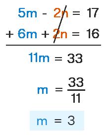 elimination method example