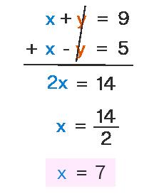 Elimination method example 2