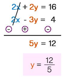 elimination method solution