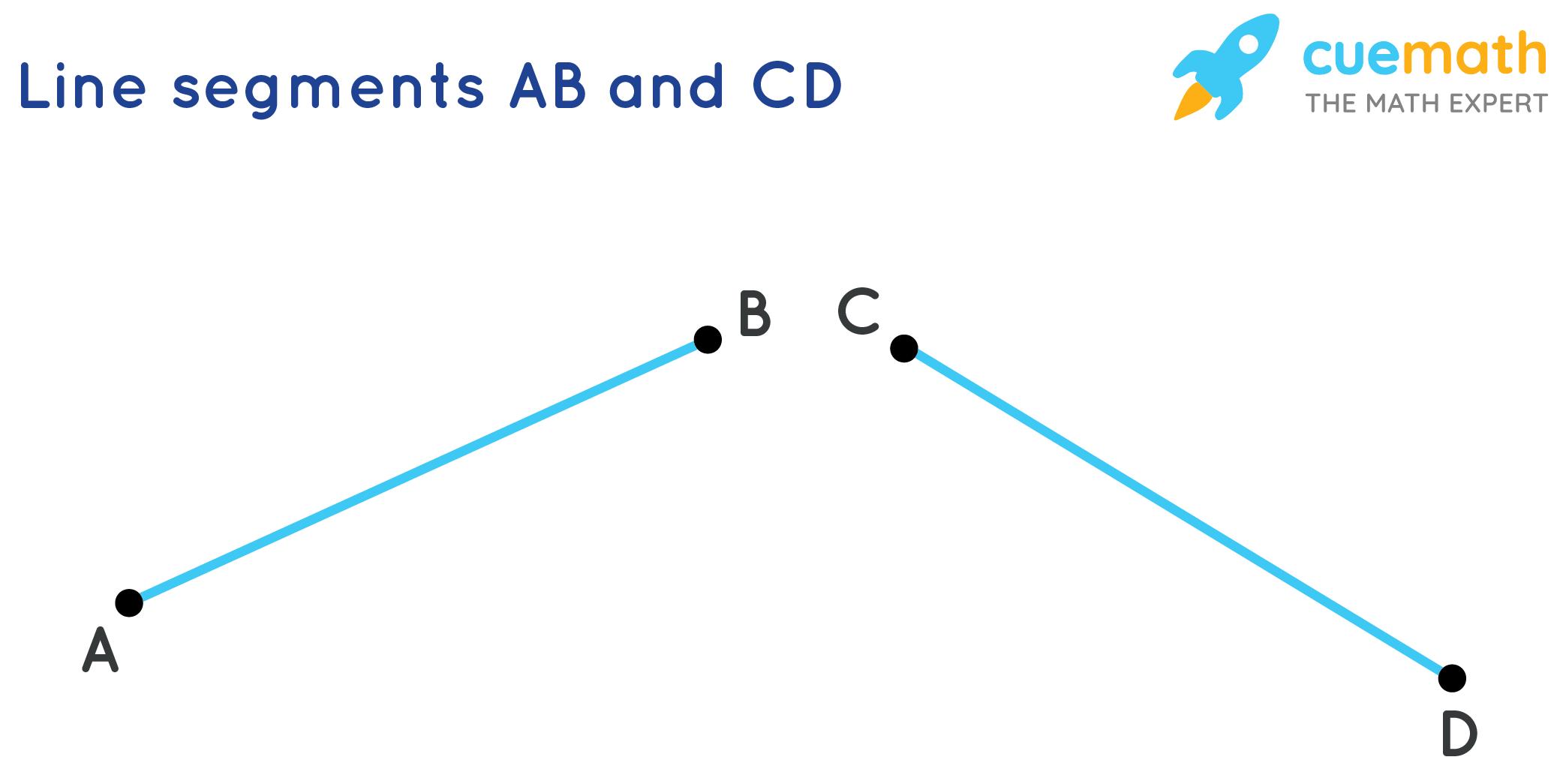 Equal line segments AB and CD