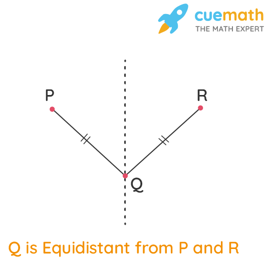 point Q is equidistant from point P and point R
