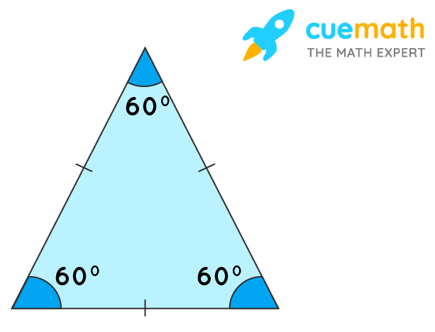 Fascinating Facts and Real Life Examples of Triangles