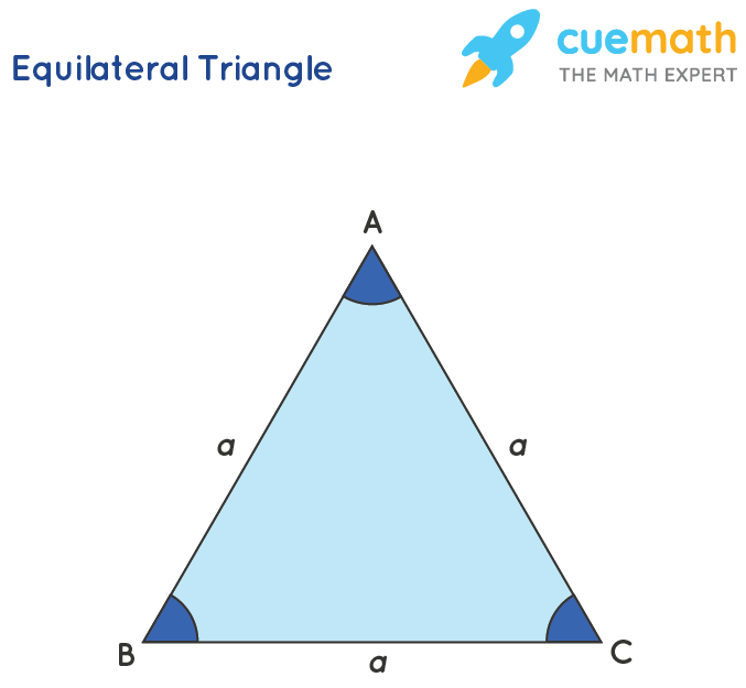 An Equilateral triangle with equal sides