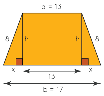 Trapezoid with dimensions