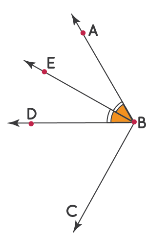 example of angle biscetor