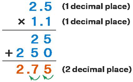 2 Digit Multiplication With Decimals